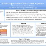 Health Implications Of Heavy Metal Exposure